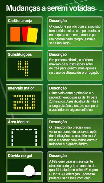 mudancas_futebol1